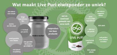 Beste eiwitpoeder Live Puri